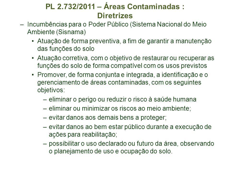 PL 2.732/2011 – Áreas Contaminadas : Diretrizes –Incumbências para o Poder Público (Sistema Nacional do Meio Ambiente (Sisnama) Atuação de forma preve