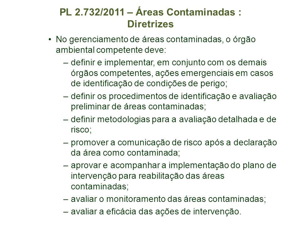 PL 2.732/2011 – Áreas Contaminadas : Diretrizes No gerenciamento de áreas contaminadas, o órgão ambiental competente deve: –definir e implementar, em