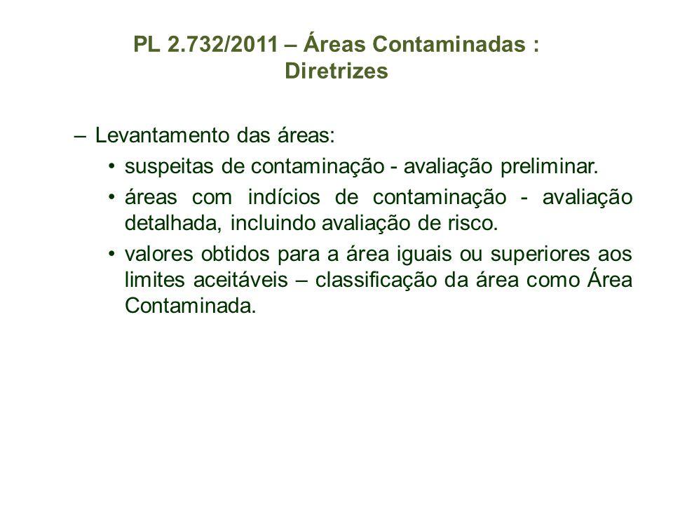 PL 2.732/2011 – Áreas Contaminadas : Diretrizes –Levantamento das áreas: suspeitas de contaminação - avaliação preliminar. áreas com indícios de conta