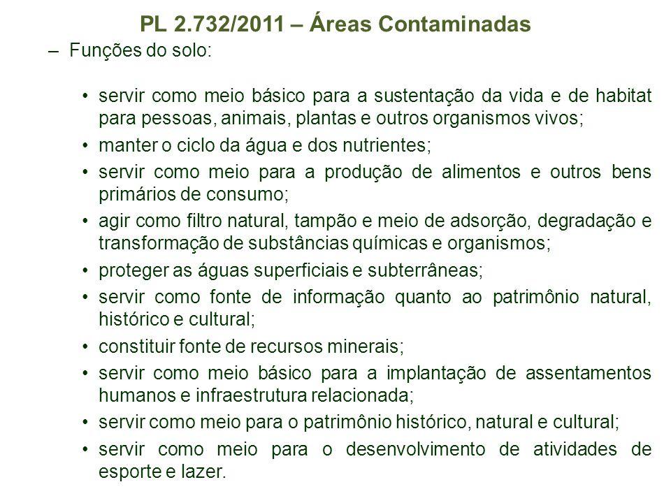 PL 2.732/2011 – Áreas Contaminadas –Funções do solo: servir como meio básico para a sustentação da vida e de habitat para pessoas, animais, plantas e