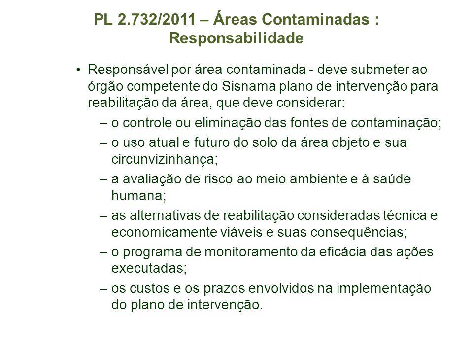 PL 2.732/2011 – Áreas Contaminadas : Responsabilidade Responsável por área contaminada - deve submeter ao órgão competente do Sisnama plano de interve