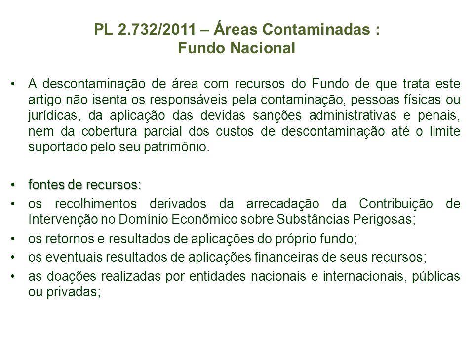 PL 2.732/2011 – Áreas Contaminadas : Fundo Nacional A descontaminação de área com recursos do Fundo de que trata este artigo não isenta os responsávei