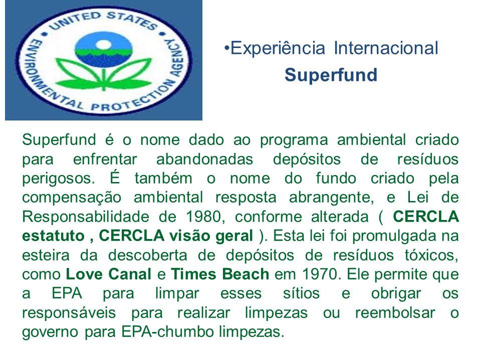 Superfund é o nome dado ao programa ambiental criado para enfrentar abandonadas depósitos de resíduos perigosos. É também o nome do fundo criado pela