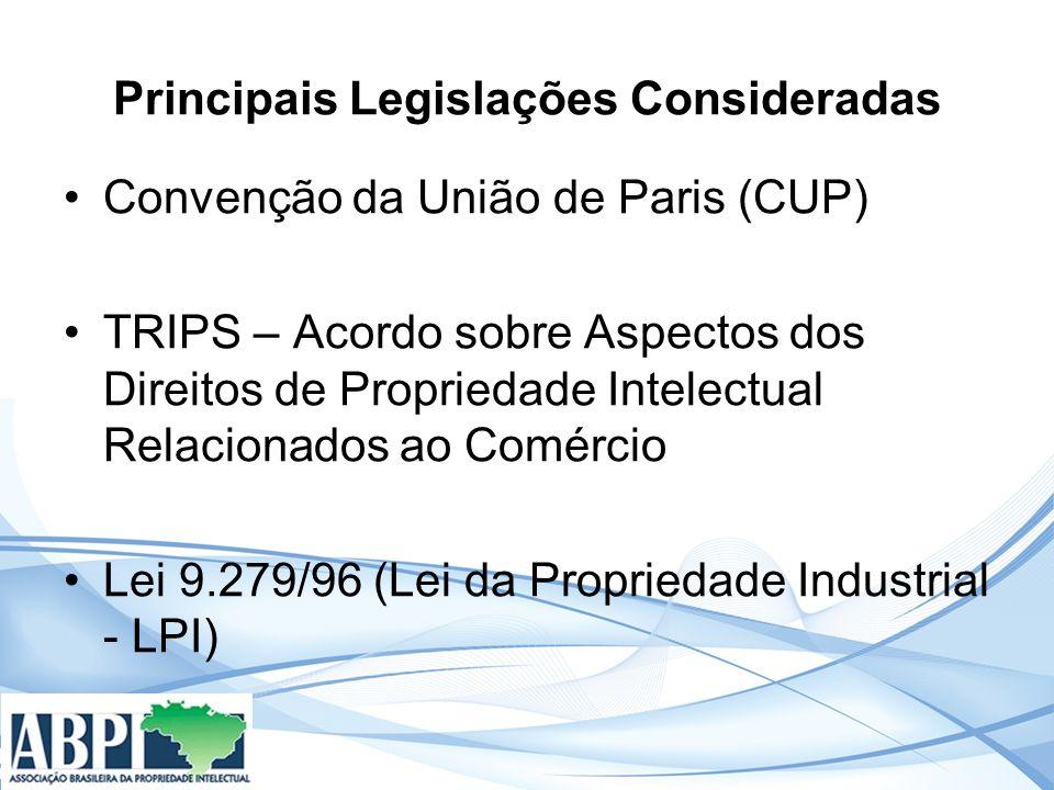 Principais Legislações Consideradas Convenção da União de Paris (CUP) TRIPS – Acordo sobre Aspectos dos Direitos de Propriedade Intelectual Relacionados ao Comércio Lei 9.279/96 (Lei da Propriedade Industrial - LPI)