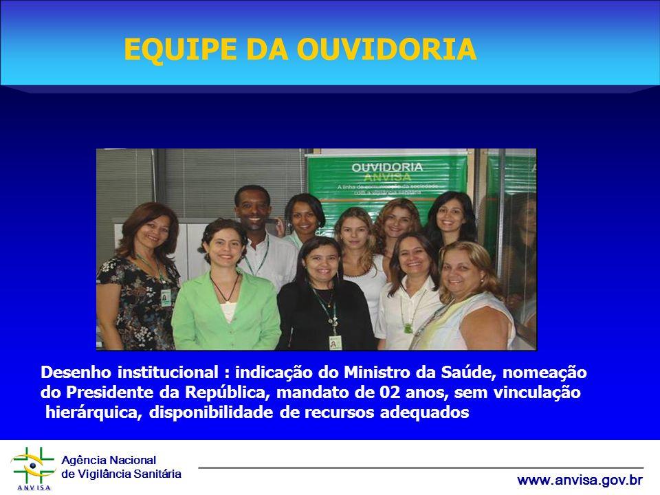 Agência Nacional de Vigilância Sanitária www.anvisa.gov.br Desenho institucional : indicação do Ministro da Saúde, nomeação do Presidente da República