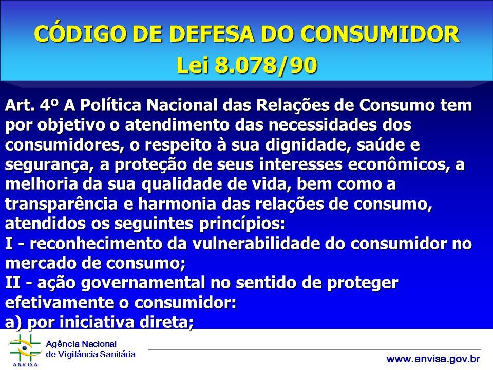 Agência Nacional de Vigilância Sanitária www.anvisa.gov.br Art. 4º A Política Nacional das Relações de Consumo tem por objetivo o atendimento das nece