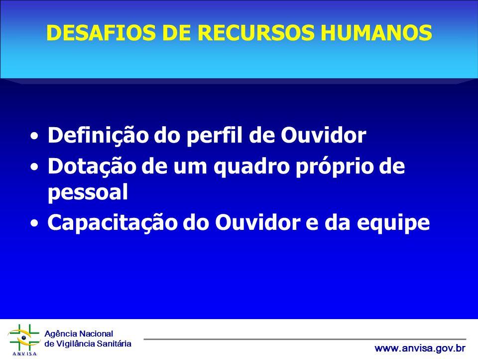 Agência Nacional de Vigilância Sanitária www.anvisa.gov.br Definição do perfil de Ouvidor Dotação de um quadro próprio de pessoal Capacitação do Ouvidor e da equipe DESAFIOS DE RECURSOS HUMANOS