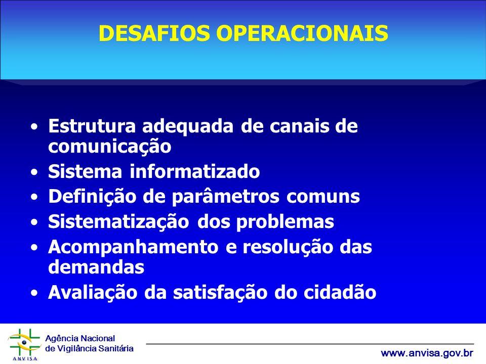 Agência Nacional de Vigilância Sanitária www.anvisa.gov.br Estrutura adequada de canais de comunicação Sistema informatizado Definição de parâmetros comuns Sistematização dos problemas Acompanhamento e resolução das demandas Avaliação da satisfação do cidadão DESAFIOS OPERACIONAIS