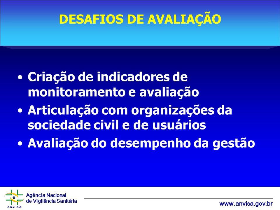Agência Nacional de Vigilância Sanitária www.anvisa.gov.br Criação de indicadores de monitoramento e avaliação Articulação com organizações da sociedade civil e de usuários Avaliação do desempenho da gestão DESAFIOS DE AVALIAÇÃO