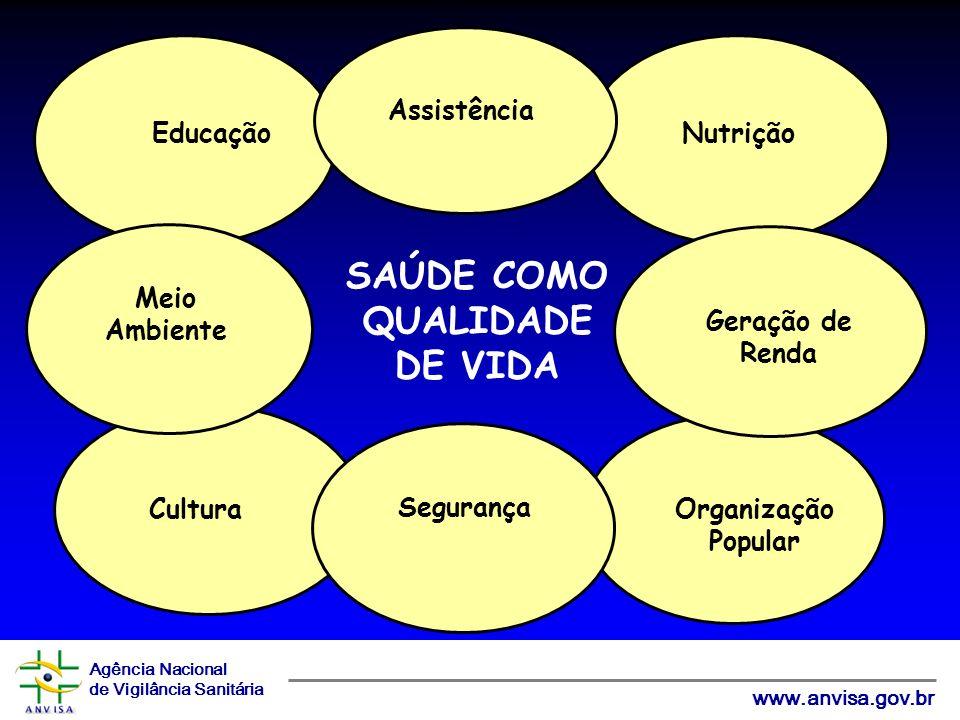 Agência Nacional de Vigilância Sanitária www.anvisa.gov.br O que é Ouvidoria.