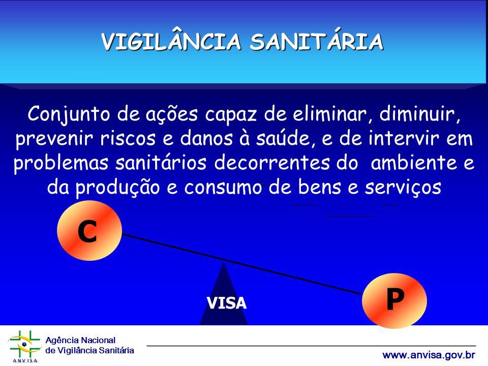Agência Nacional de Vigilância Sanitária www.anvisa.gov.br C P VISA VIGILÂNCIA SANITÁRIA Conjunto de ações capaz de eliminar, diminuir, prevenir risco
