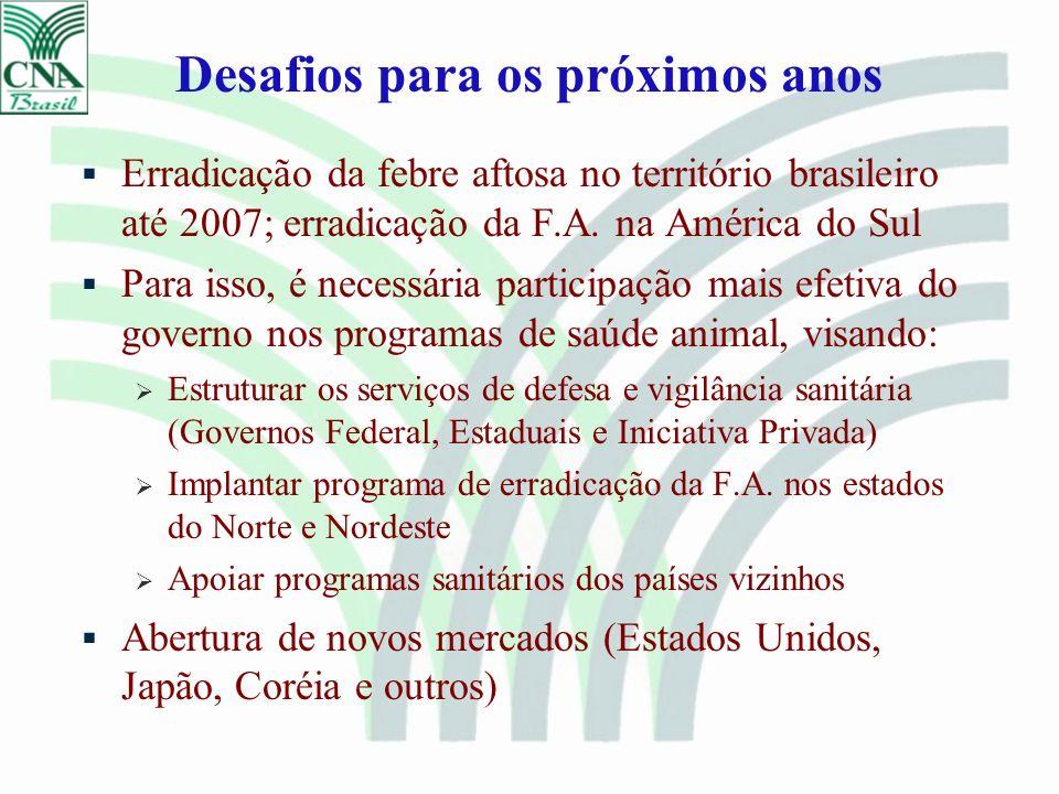 Desafios para os próximos anos Erradicação da febre aftosa no território brasileiro até 2007; erradicação da F.A. na América do Sul Para isso, é neces