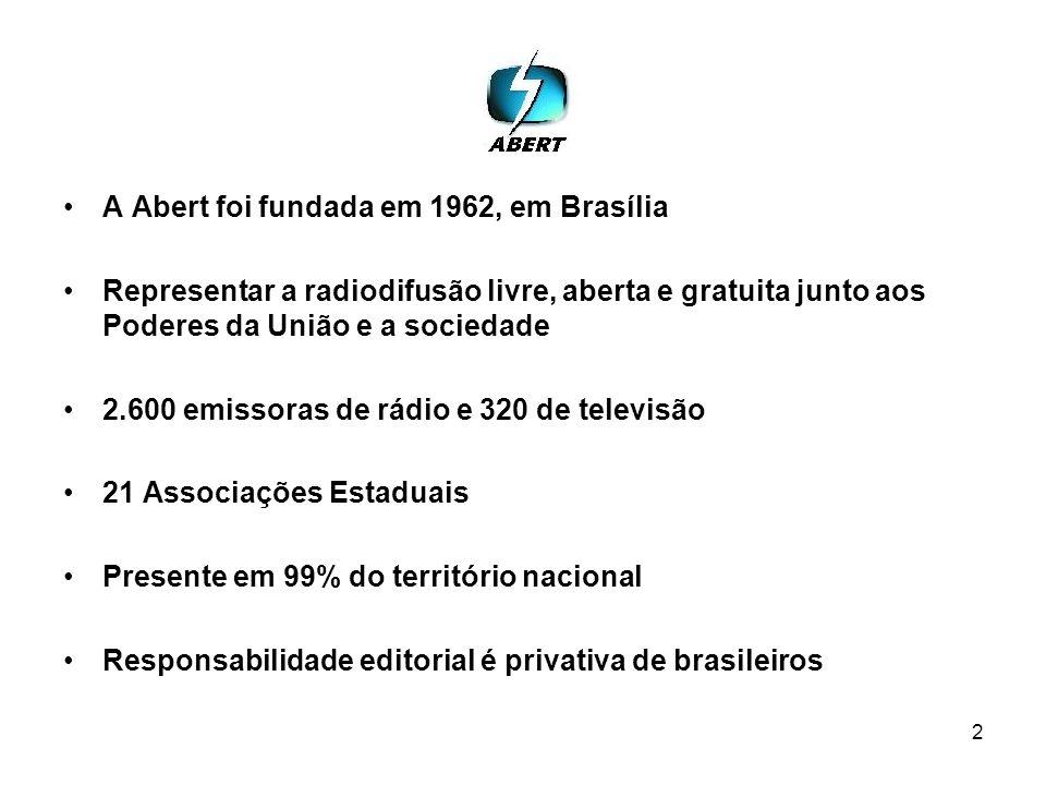 2 A Abert foi fundada em 1962, em Brasília Representar a radiodifusão livre, aberta e gratuita junto aos Poderes da União e a sociedade 2.600 emissoras de rádio e 320 de televisão 21 Associações Estaduais Presente em 99% do território nacional Responsabilidade editorial é privativa de brasileiros