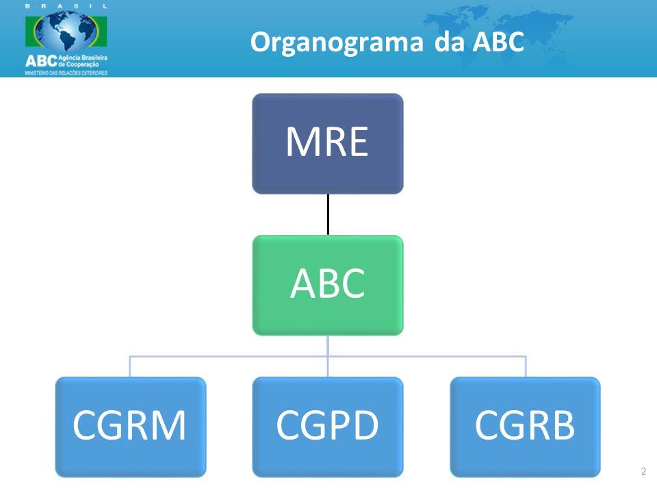 Organograma da ABC 2 MREABCCGRMCGPDCGRB