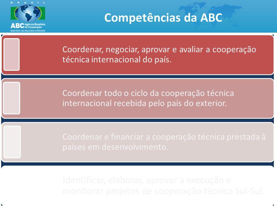 Competências da ABC 3 Coordenar, negociar, aprovar e avaliar a cooperação técnica internacional do país. Coordenar todo o ciclo da cooperação técnica