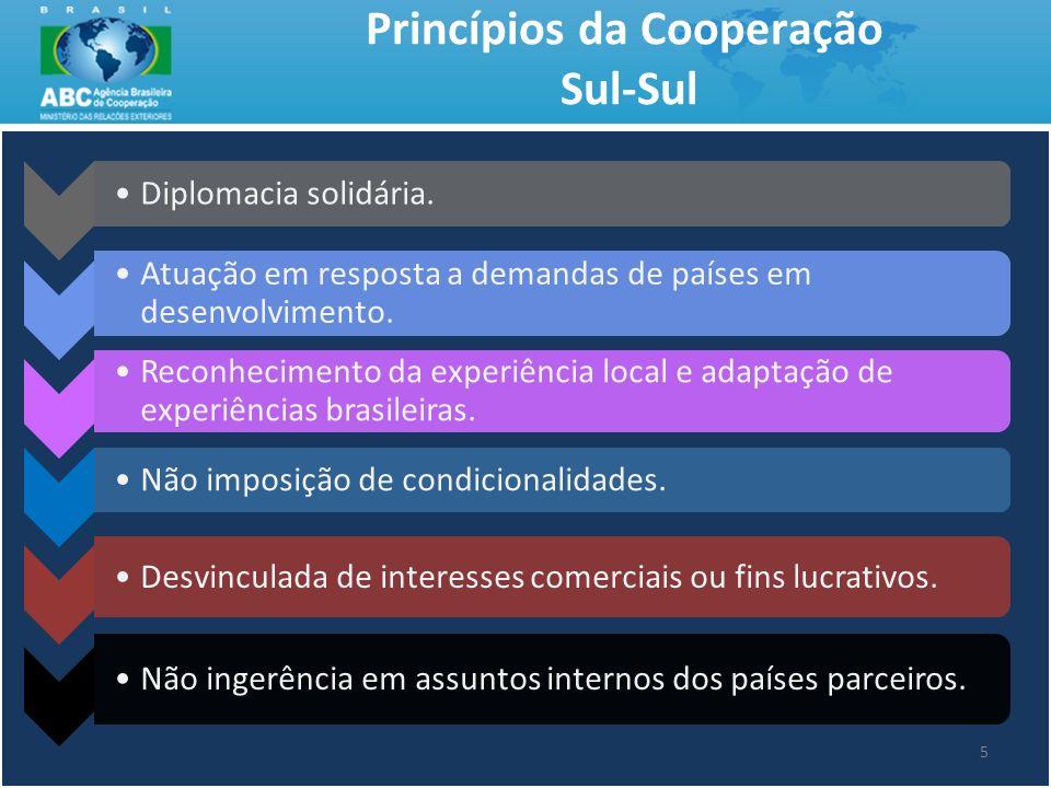 Princípios da Cooperação Sul-Sul 5 Diplomacia solidária. Atuação em resposta a demandas de países em desenvolvimento. Reconhecimento da experiência lo