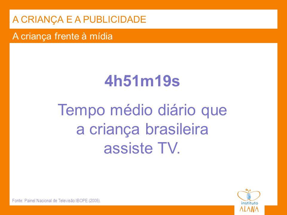 A criança frente à mídia 4h51m19s Tempo médio diário que a criança brasileira assiste TV. A CRIANÇA E A PUBLICIDADE Fonte: Painel Nacional de Televisã