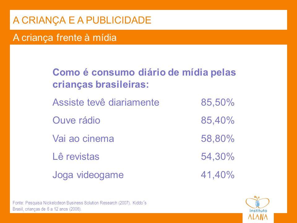 A criança frente à mídia Como é consumo diário de mídia pelas crianças brasileiras: Assiste tevê diariamente85,50% Ouve rádio85,40% Vai ao cinema58,80