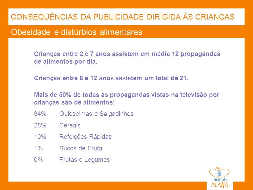 Obesidade e distúrbios alimentares CONSEQÜÊNCIAS DA PUBLICIDADE DIRIGIDA ÀS CRIANÇAS Crianças entre 2 e 7 anos assistem em média 12 propagandas de ali