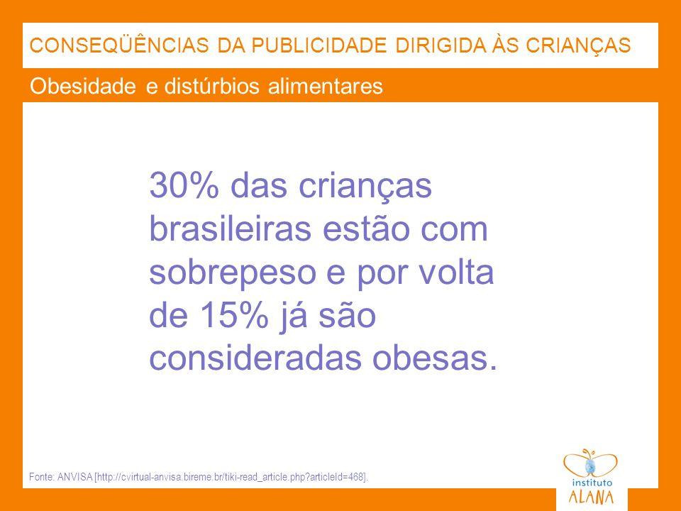 Obesidade e distúrbios alimentares CONSEQÜÊNCIAS DA PUBLICIDADE DIRIGIDA ÀS CRIANÇAS 30% das crianças brasileiras estão com sobrepeso e por volta de 1