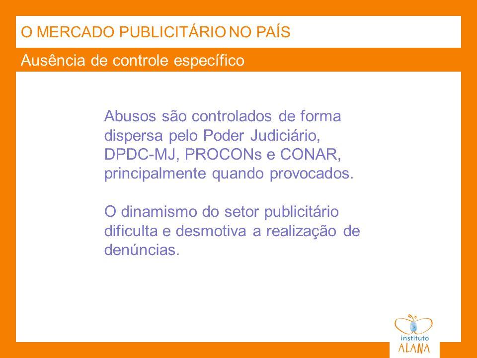 Ausência de controle específico O MERCADO PUBLICITÁRIO NO PAÍS Abusos são controlados de forma dispersa pelo Poder Judiciário, DPDC-MJ, PROCONs e CONA