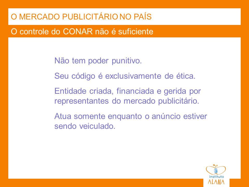 O controle do CONAR não é suficiente O MERCADO PUBLICITÁRIO NO PAÍS Não tem poder punitivo. Seu código é exclusivamente de ética. Entidade criada, fin