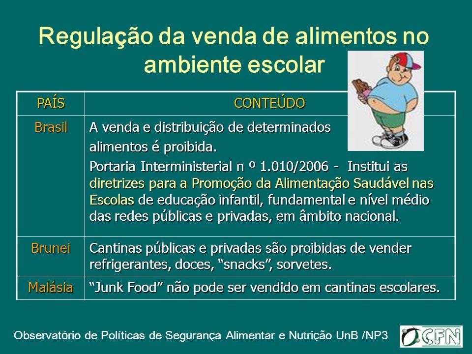 PAÍSCONTEÚDO Brasil A venda e distribuição de determinados alimentos é proibida. Portaria Interministerial n º 1.010/2006 - Institui as diretrizes par