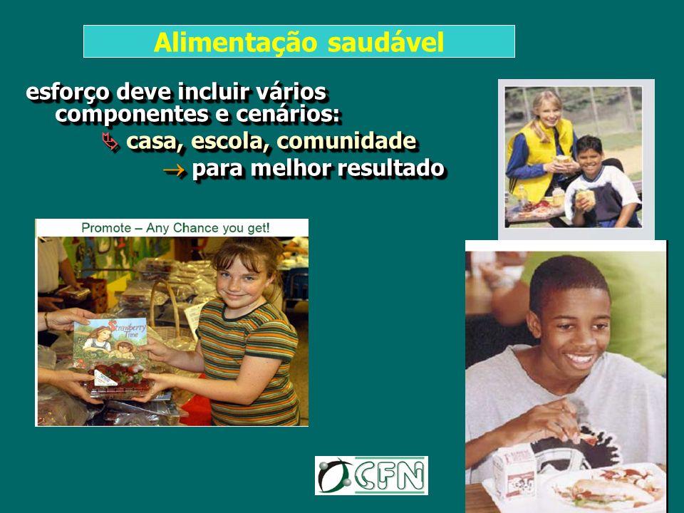 esforço deve incluir vários componentes e cenários: casa, escola, comunidade casa, escola, comunidade para melhor resultado para melhor resultado esfo