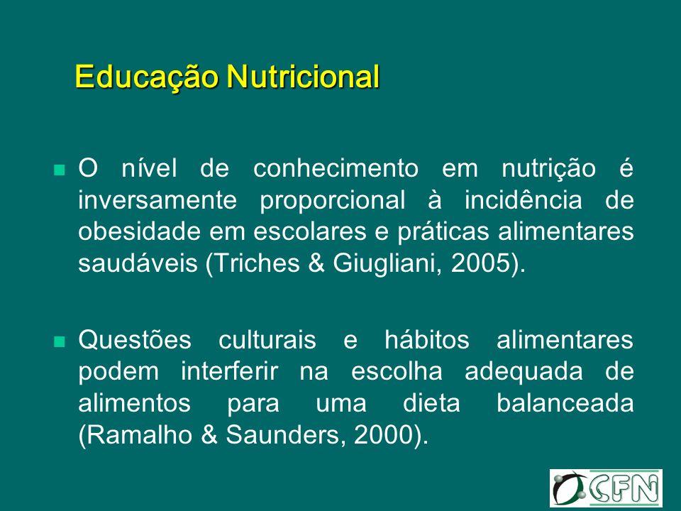 O nível de conhecimento em nutrição é inversamente proporcional à incidência de obesidade em escolares e práticas alimentares saudáveis (Triches & Giu