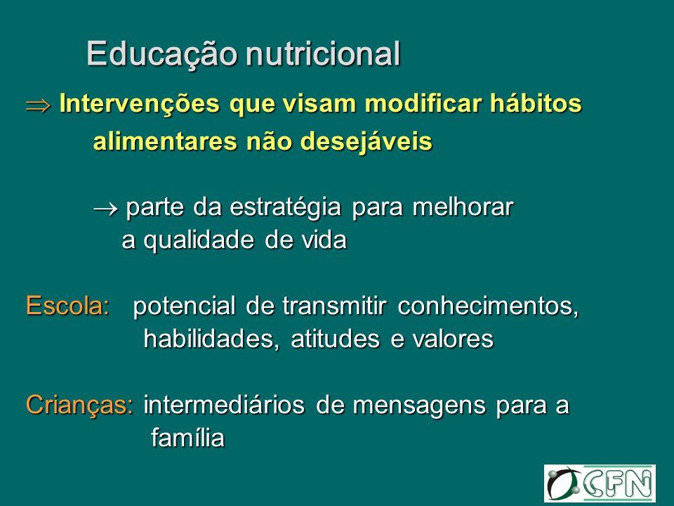 Educação nutricional Intervenções que visam modificar hábitos Intervenções que visam modificar hábitos alimentares não desejáveis parte da estratégia