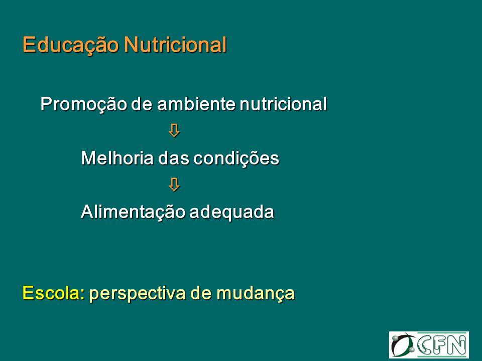 Educação Nutricional Promoção de ambiente nutricional Melhoria das condições Melhoria das condições Alimentação adequada Alimentação adequada Escola: