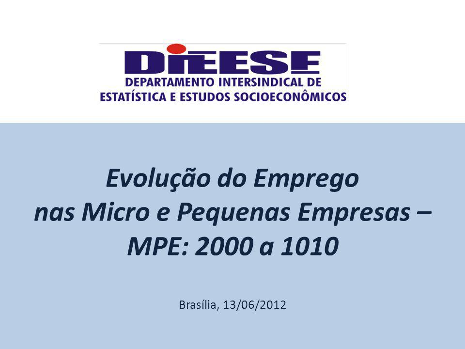 Evolução do Emprego nas Micro e Pequenas Empresas – MPE: 2000 a 1010 Brasília, 13/06/2012