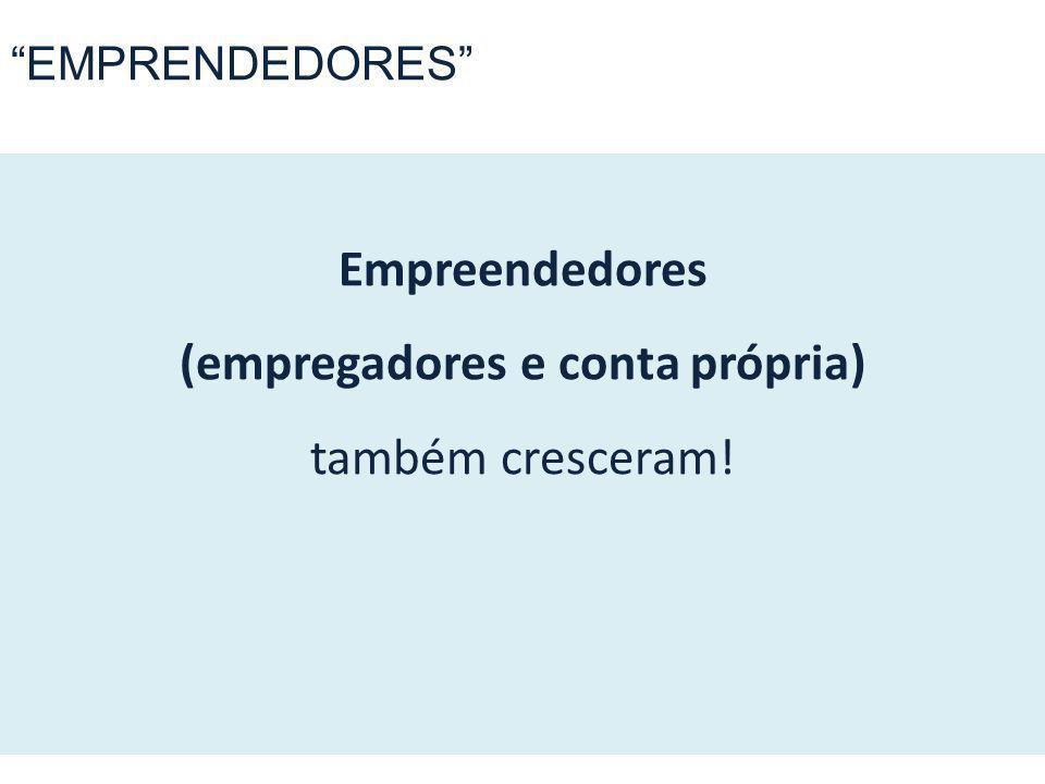 Empreendedores (empregadores e conta própria) também cresceram! EMPRENDEDORES