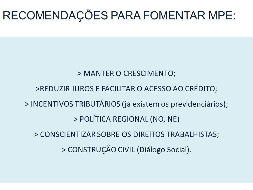 > MANTER O CRESCIMENTO; >REDUZIR JUROS E FACILITAR O ACESSO AO CRÉDITO; > INCENTIVOS TRIBUTÁRIOS (já existem os previdenciários); > POLÍTICA REGIONAL (NO, NE) > CONSCIENTIZAR SOBRE OS DIREITOS TRABALHISTAS; > CONSTRUÇÃO CIVIL (Diálogo Social).