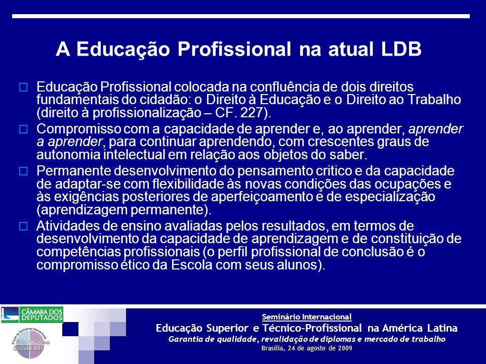 Seminário Internacional Educação Superior e Técnico-Profissional na América Latina Garantia de qualidade, revalidação de diplomas e mercado de trabalho Brasília, 24 de agosto de 2009 A Educação Profissional e Tecnológica na Lei nº.