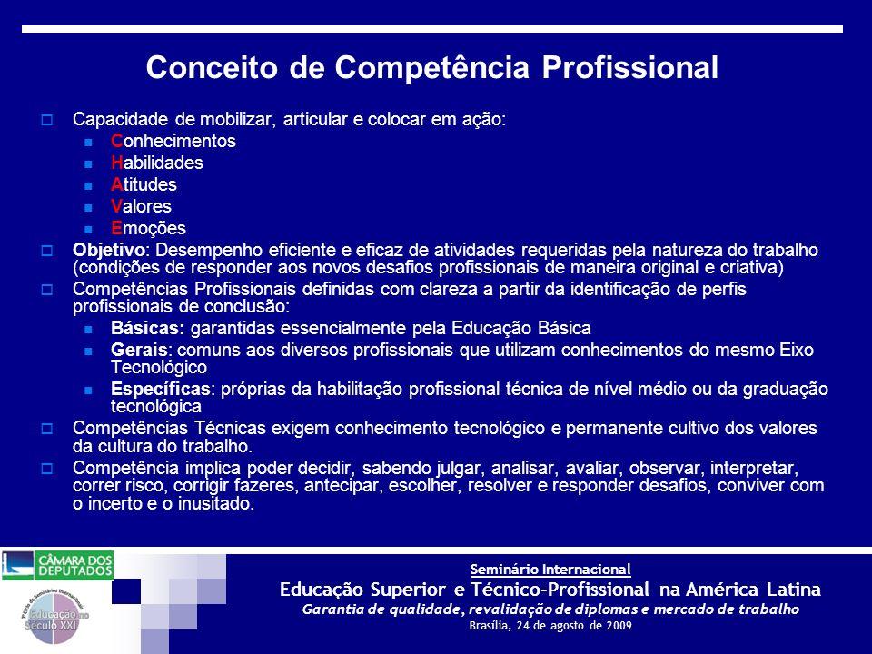 Seminário Internacional Educação Superior e Técnico-Profissional na América Latina Garantia de qualidade, revalidação de diplomas e mercado de trabalho Brasília, 24 de agosto de 2009 Resumindo...