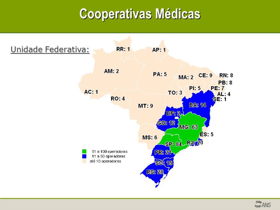 Cooperativas Médicas Unidade Federativa: