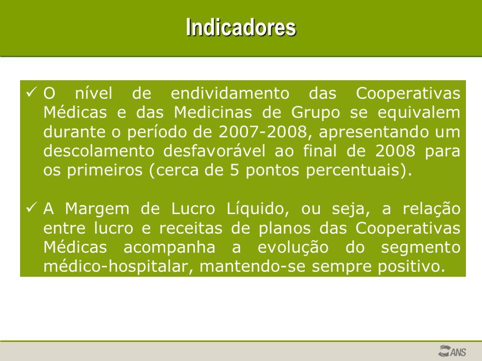 Indicadores O nível de endividamento das Cooperativas Médicas e das Medicinas de Grupo se equivalem durante o período de 2007-2008, apresentando um descolamento desfavorável ao final de 2008 para os primeiros (cerca de 5 pontos percentuais).
