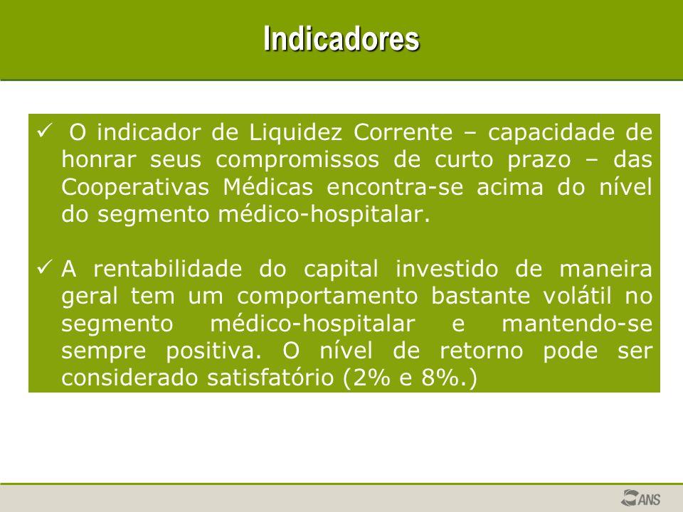 Indicadores O indicador de Liquidez Corrente – capacidade de honrar seus compromissos de curto prazo – das Cooperativas Médicas encontra-se acima do nível do segmento médico-hospitalar.