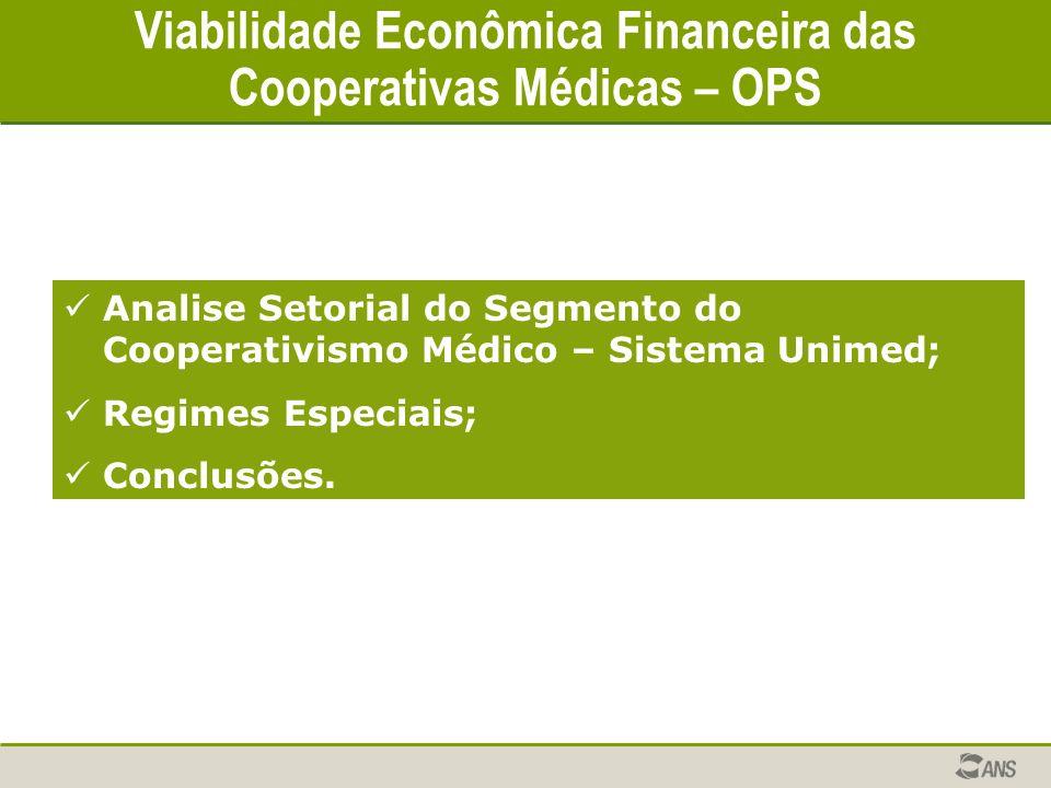 Viabilidade Econômica Financeira das Cooperativas Médicas – OPS Analise Setorial do Segmento do Cooperativismo Médico – Sistema Unimed; Regimes Especiais; Conclusões.