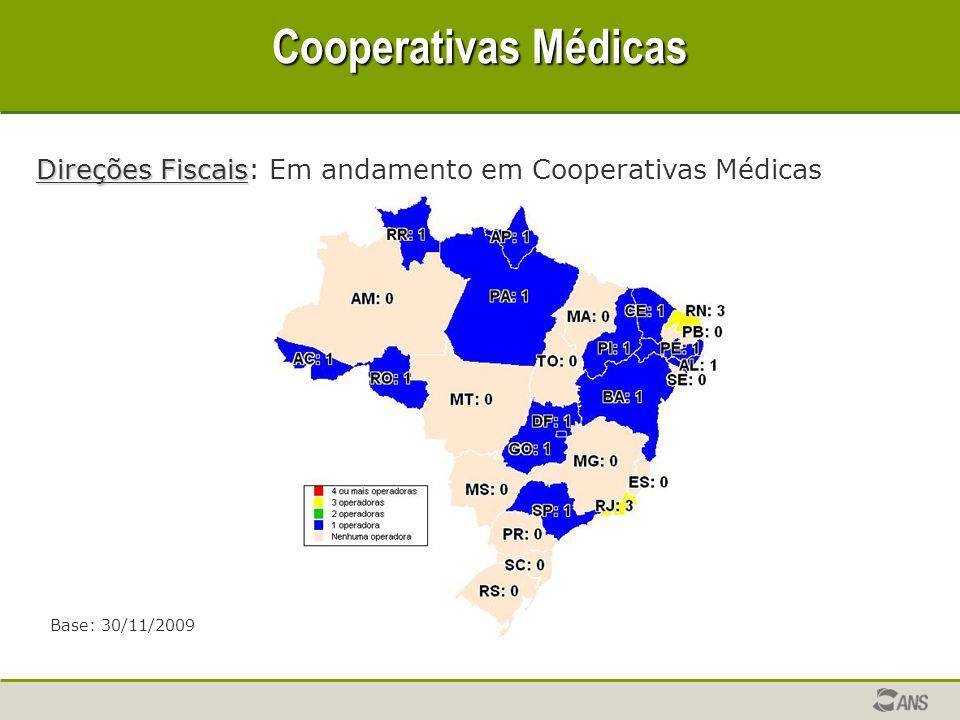 Cooperativas Médicas Direções Fiscais Direções Fiscais: Em andamento em Cooperativas Médicas Base: 30/11/2009