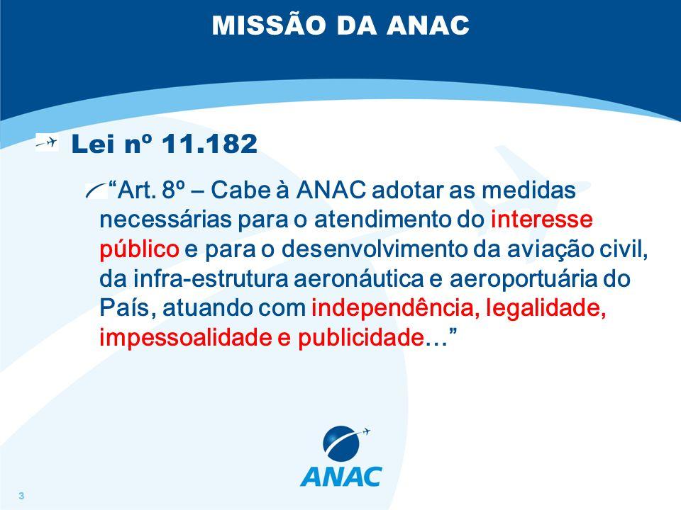 3 MISSÃO DA ANAC Lei nº 11.182 Art. 8º – Cabe à ANAC adotar as medidas necessárias para o atendimento do interesse público e para o desenvolvimento da