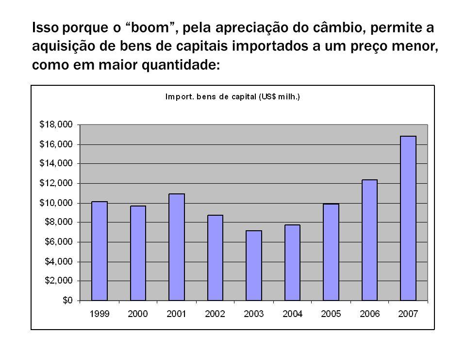 19 Isso porque o boom, pela apreciação do câmbio, permite a aquisição de bens de capitais importados a um preço menor, como em maior quantidade: