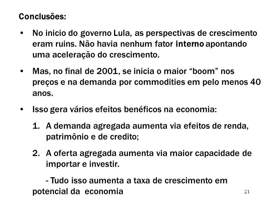 21 Conclusões: No inicio do governo Lula, as perspectivas de crescimento eram ruins.