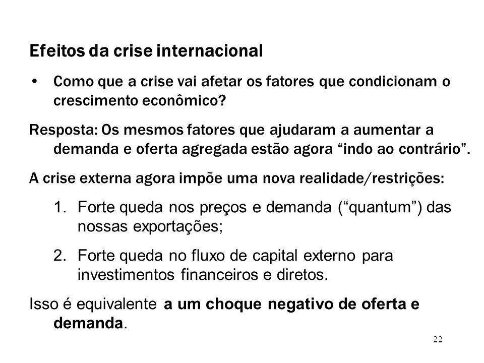 22 Efeitos da crise internacional Como que a crise vai afetar os fatores que condicionam o crescimento econômico.
