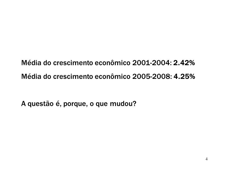4 Média do crescimento econômico 2001-2004: 2.42% Média do crescimento econômico 2005-2008: 4.25% A questão é, porque, o que mudou?