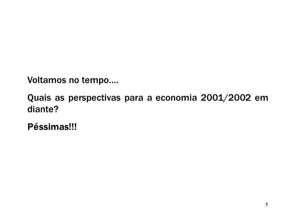 5 Voltamos no tempo.... Quais as perspectivas para a economia 2001/2002 em diante? Péssimas!!!