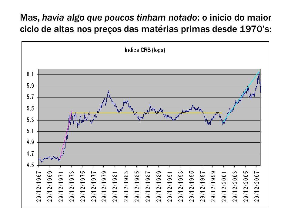 7 Mas, havia algo que poucos tinham notado: o inicio do maior ciclo de altas nos preços das matérias primas desde 1970s: