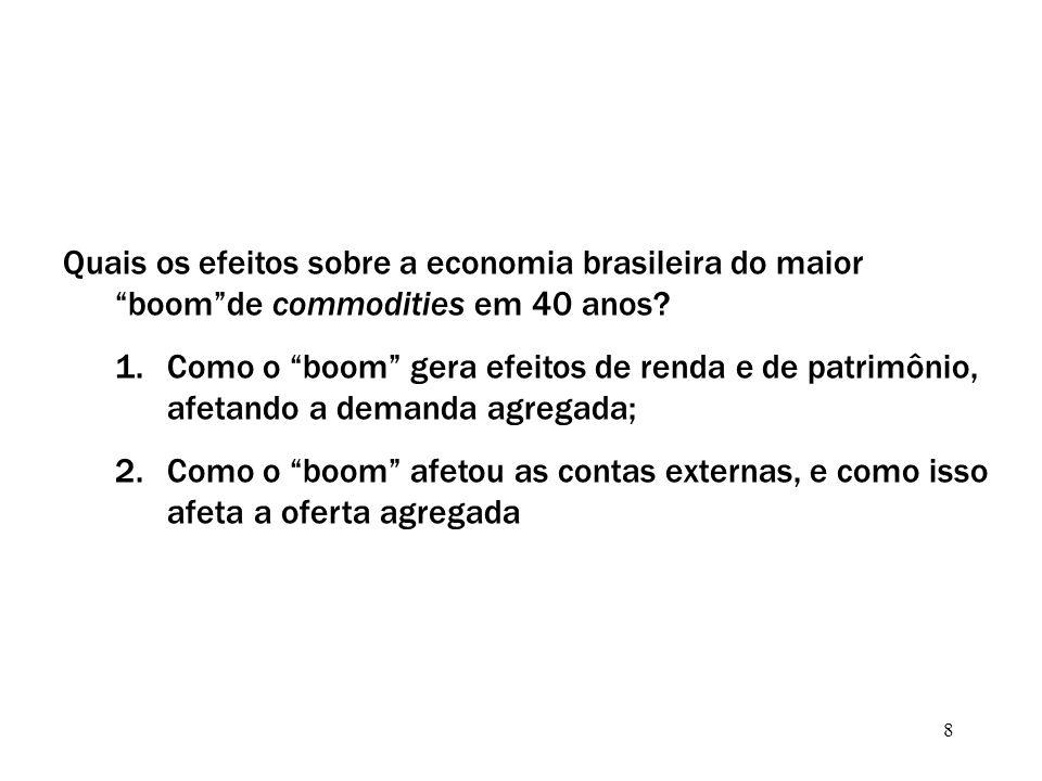 8 Quais os efeitos sobre a economia brasileira do maior boomde commodities em 40 anos.