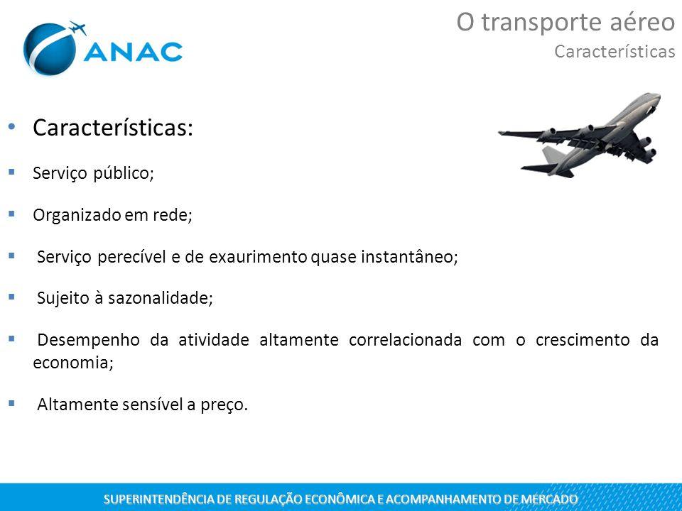 Características: Serviço público; Organizado em rede; Serviço perecível e de exaurimento quase instantâneo; Sujeito à sazonalidade; Desempenho da ativ